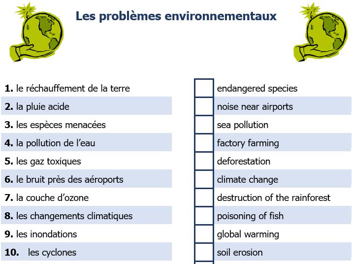 Les problèmes pour l'environnement