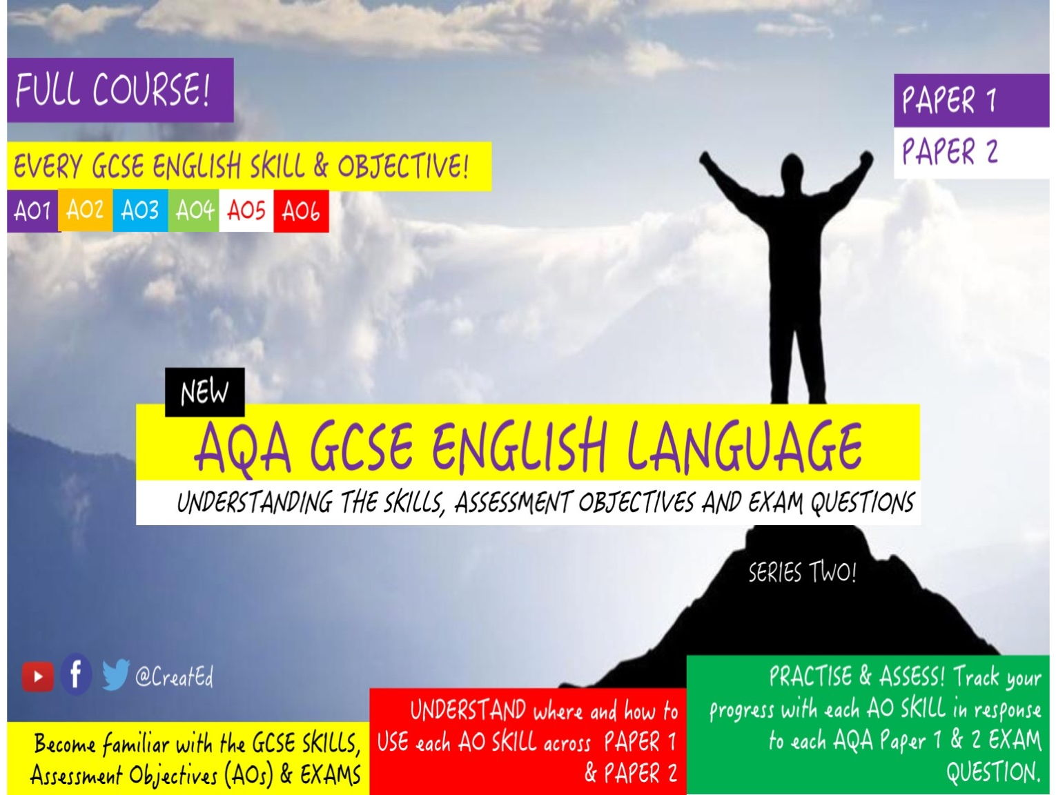 New GCSE English Language, EVERY Skill, AO & Exam Question, COMPLETE 5 -WEEK SERIES of TEACHING UNITS & Revision Guides.