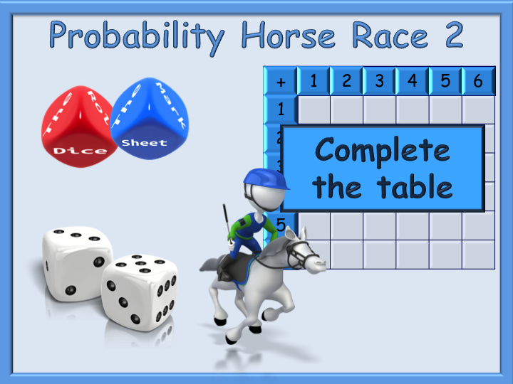 Fun with Probability - Horse Race game 2 - GCSE