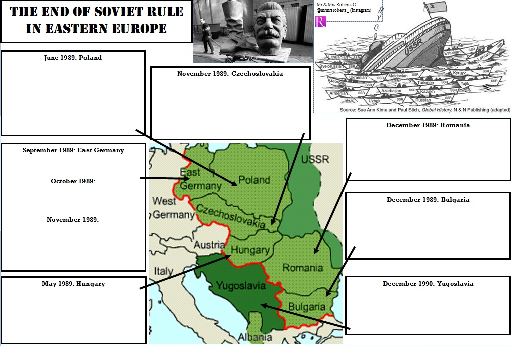 Edexcel GCSE History - Superpower relations & The Cold War - TOPIC 3: 6 WORKSHEET BUNDLE!