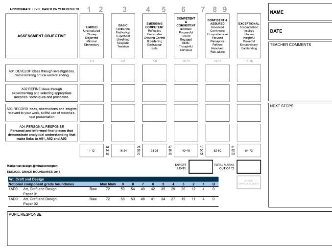 GSCE Art & Design - Assessment Mark Sheet