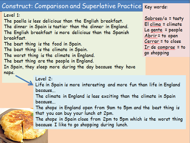 KS4 Spanish Typical Day in Spain GSCE new AQA course