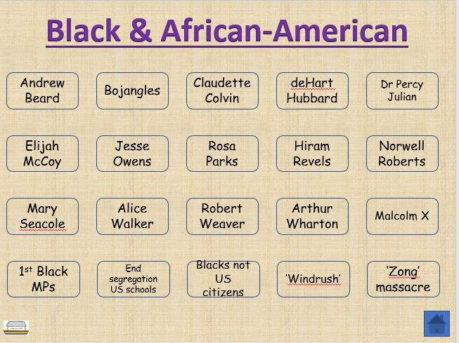 Brief facts – Black/African-Americans