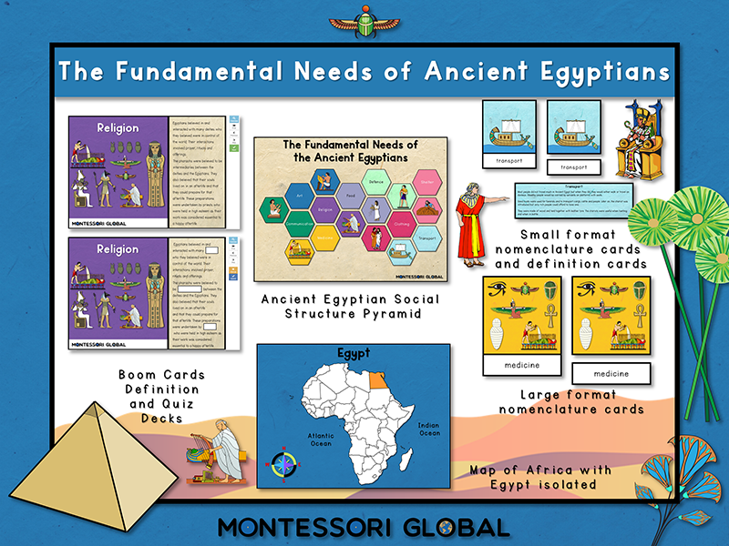 The Fundamental Needs in Ancient Egypt | 3 Part Cards | Boom Cards™ | PowerPoint