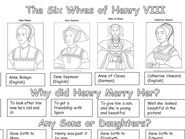 The Six Wives of Henry VIII Low Ability Activity Sheet