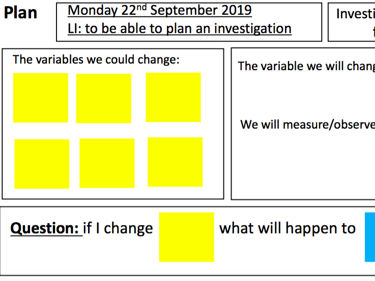 Whole School science investigation planning sheets