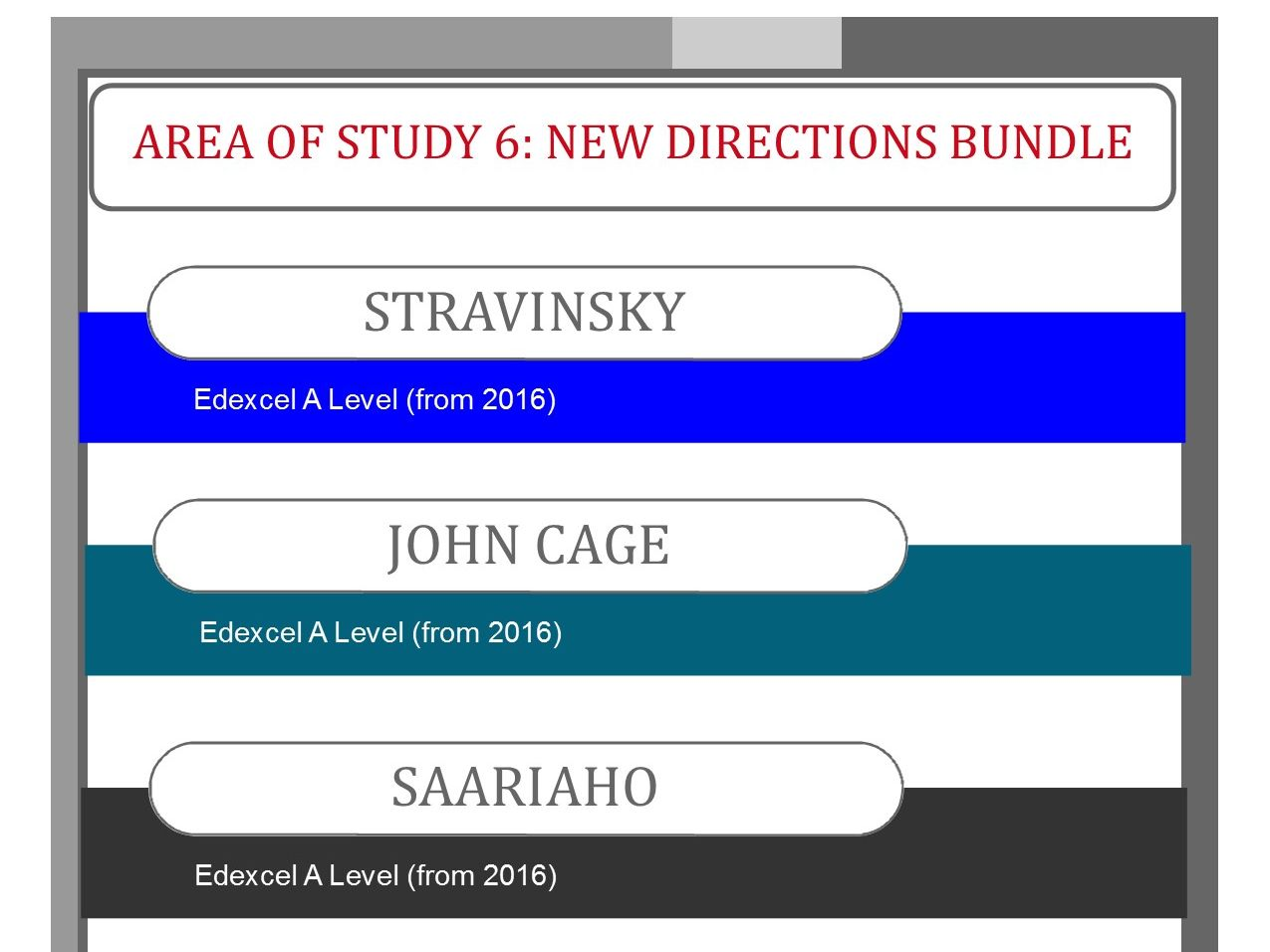 Edexcel Music A Level Bundle of Saariaho, Cage and Stravinsky