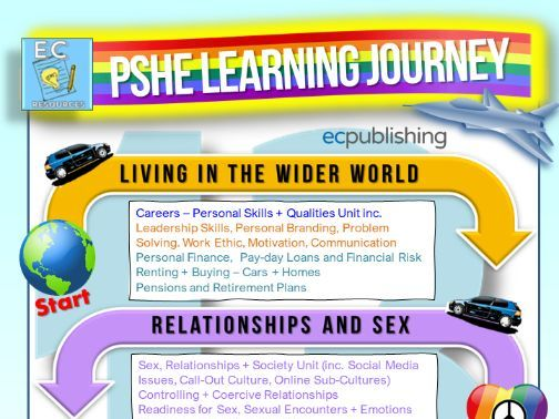 Year 13 PSHE Learning Journey