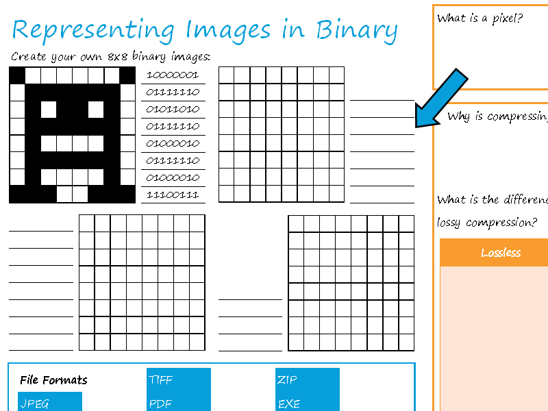 Representing Images in Binary - Revision Worksheet