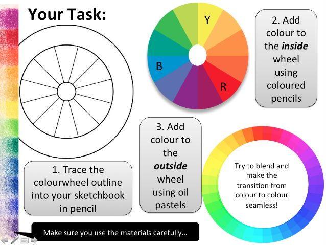 Colour Wheel lesson