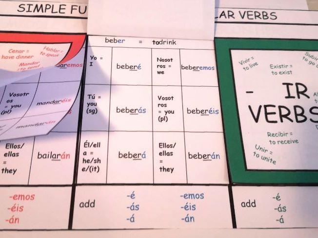 Flap book - Spanish Simple Future tense - Regular verbs endings - hands on activity