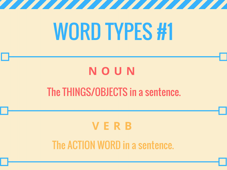 Basic Word Types/Classes Definition and Example Posters