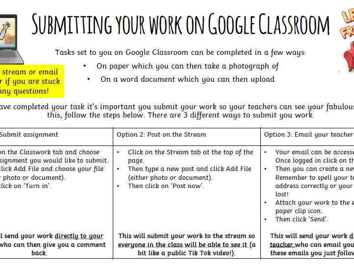 How to Submit Work on Google Classroom guide