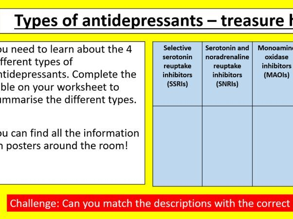 GCSE Edexcel Psychology (9-1): Topic 3: Psychological problems, Lesson 5:Drug therapy& depression