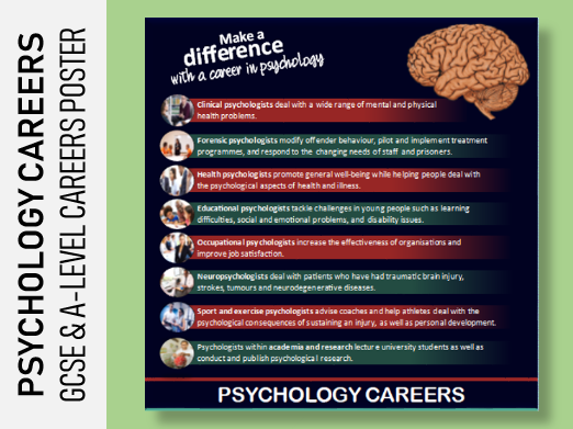 Psychology careers poster/display: Suitable for both GCSE and A-level psychology.