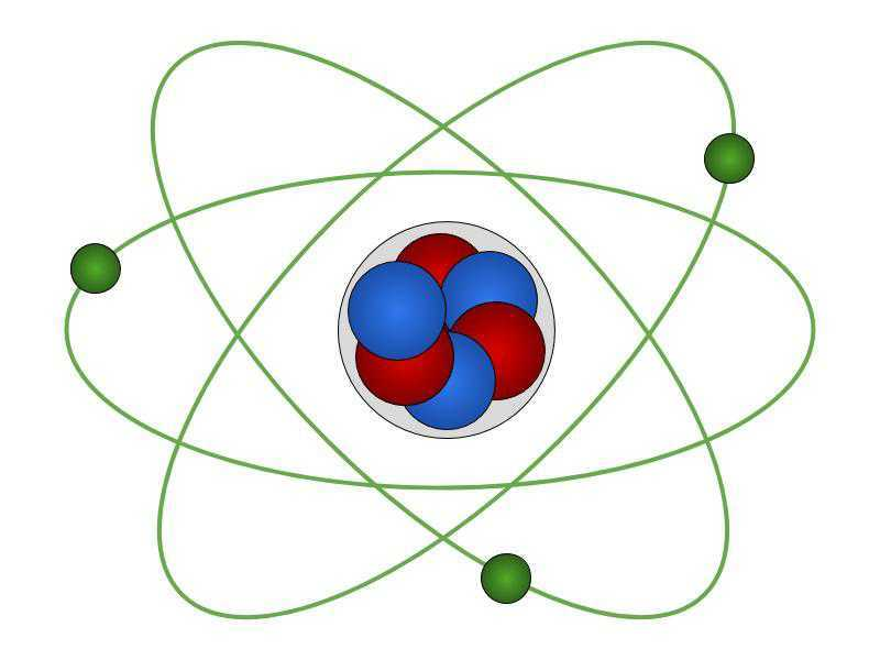 Developing the Model of the Atom