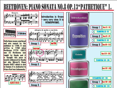 Beethoven Sonata Fact Sheet and Crossword