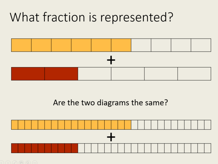 Understanding the value of Fractions
