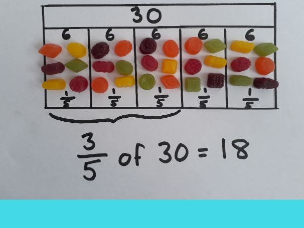 Fractions of amounts - using concrete resources and the bar model