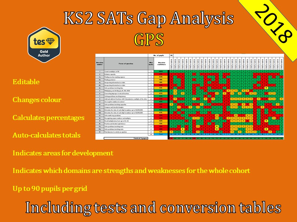 KS2 May 2018 SATs GPS Gap Analysis / Question Level Analysis - SATs Prep