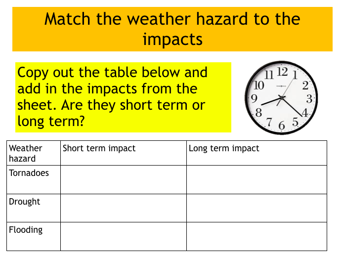 Year 7 Geography, Weather. Lesson 5: Weather hazards