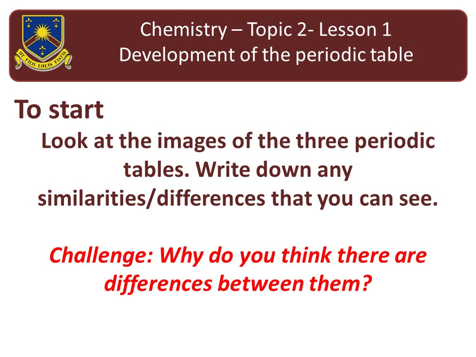 New AQA 2016 Chemistry Chapter 2 lesson 1 development of the periodic table