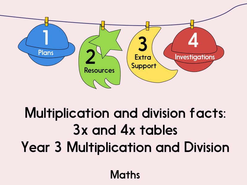 Multiplication/Division facts: 3x and 4x tables (Year 3 Multiplication and Division)