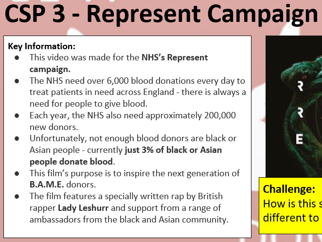 AQA Media Studies CSP (Represent Campaign Video)