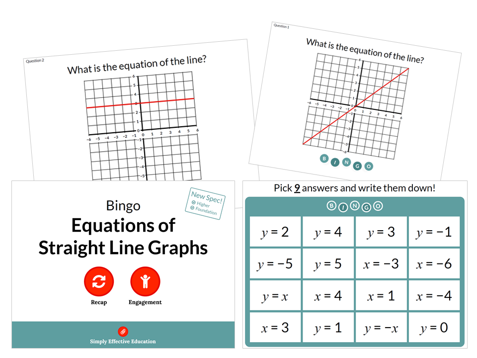 Equations Of Straight Line Graphs Bingo By