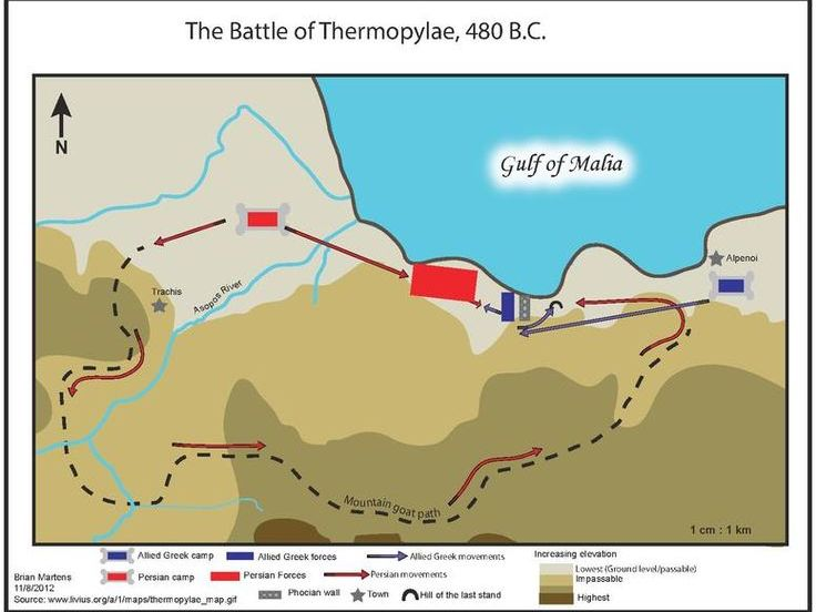 Battle of Thermopylae - Ancient Greece - Comic Strip Lesson