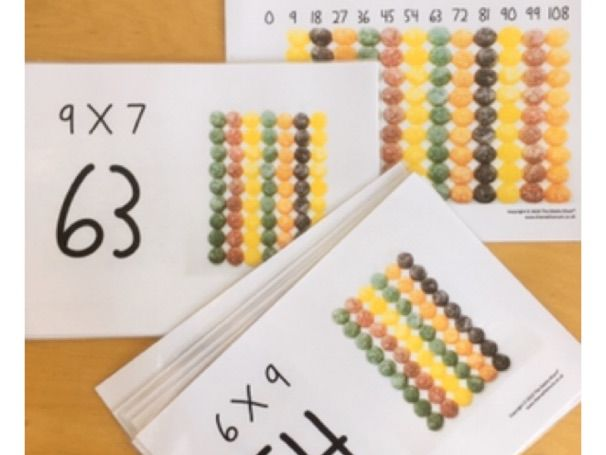 Visual Times Table - X9 in Jellytots