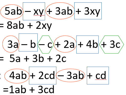 Adding and Subtracting Like Terms in Algebra