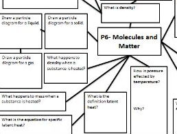 GCSE Physics P6-7 (Matter and Radioactivity) revision maps