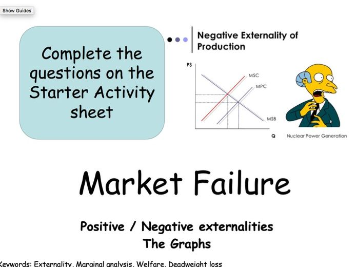 Negative and Positive Externalities the graphs.  Interactive and fun.