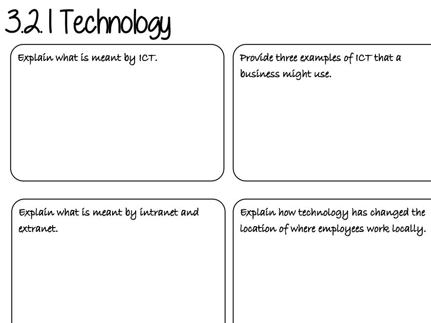 AQA GCSE Business (9-1) 3.2 Influences on Business Knowledge Tests - All Topics