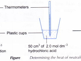 IBDP /A Level Chemistry Energetics /Thermochemistry Complete Lesson Notes