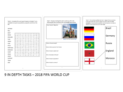 NEW ULTIMATE 2018 FIFA WORLD CUP RESEARCH BOOKLET- STUDENTS AGED 7 AND UP