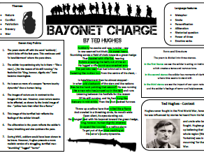 Bayonet Charge Learning/ Revision Mat