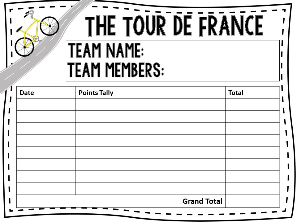 Tour de France Points Chart