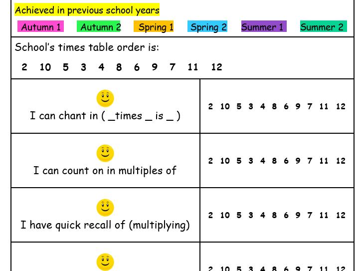 Maths Targets Tracking for Maths Books assessment tool mathematics