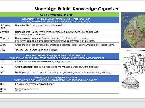 Stone Age, Bronze Age and Iron Age knowledge organisers