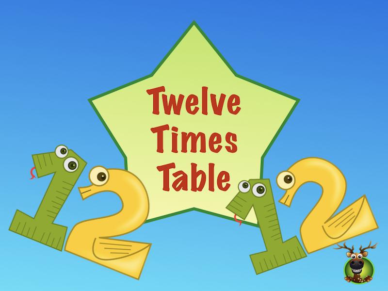 Twelve Times Table Quizzes