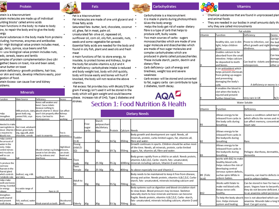 Knowledge organiser for revision on Food Nutrition and Health