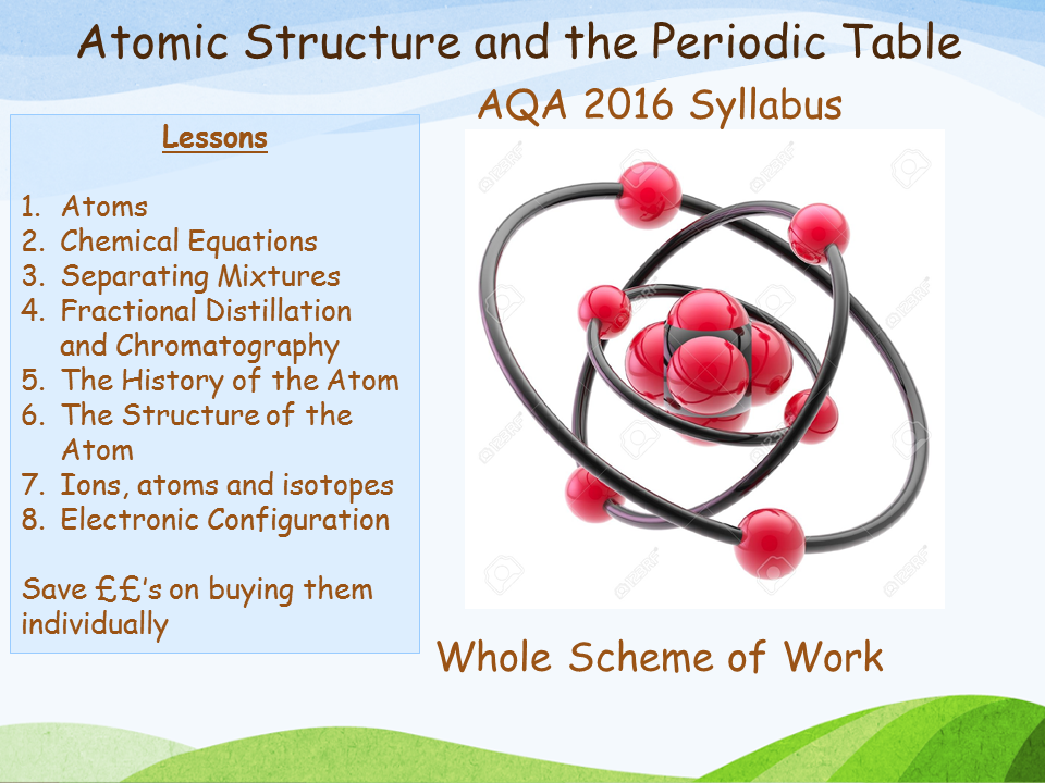 New AQA (2016) Chemistry C1 - Atomic Structure Whole Scheme of Work