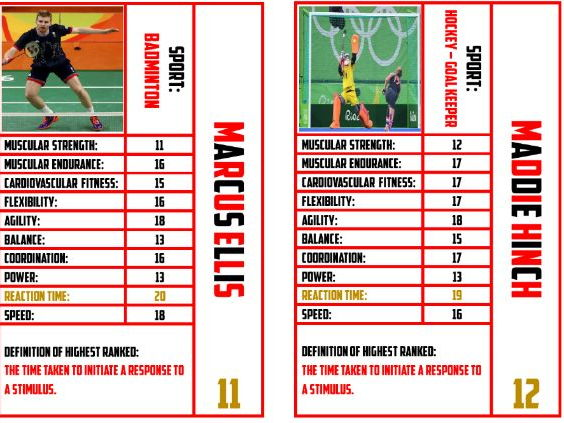 AQA 9-1 GCSE PE - Physical Training Component Of Fitness Card Game
