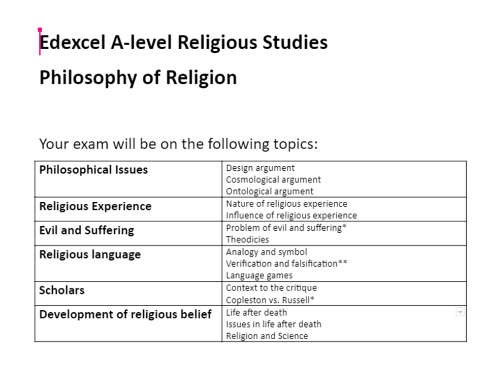 A-level revision resources for Philosophy, Ethics and Christianity (Edexcel RS)