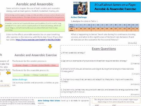 James on a Page! Aerobic and  Anaerobic Training - Revision for AQA GCSE PE Exam (48903)