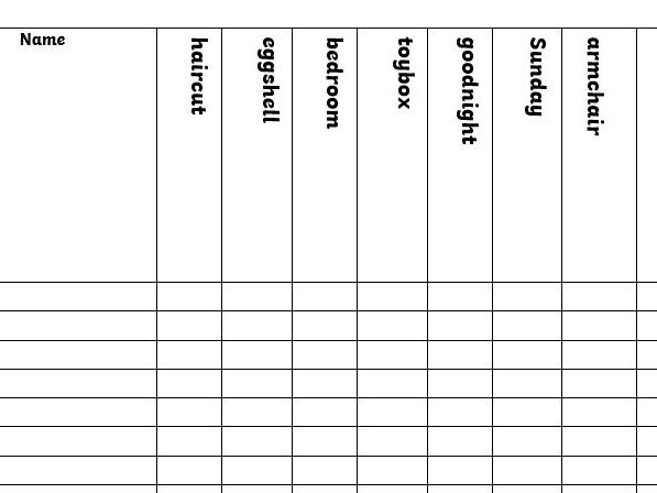 Y2 Compound Words Assessment - Class Tracker