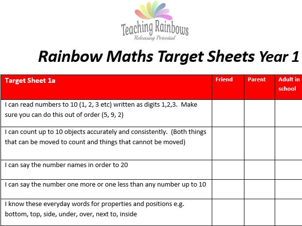 Maths Target Sheets Year 1