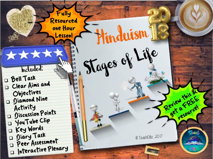 Hinduism : Hindu Life (Hinduism)